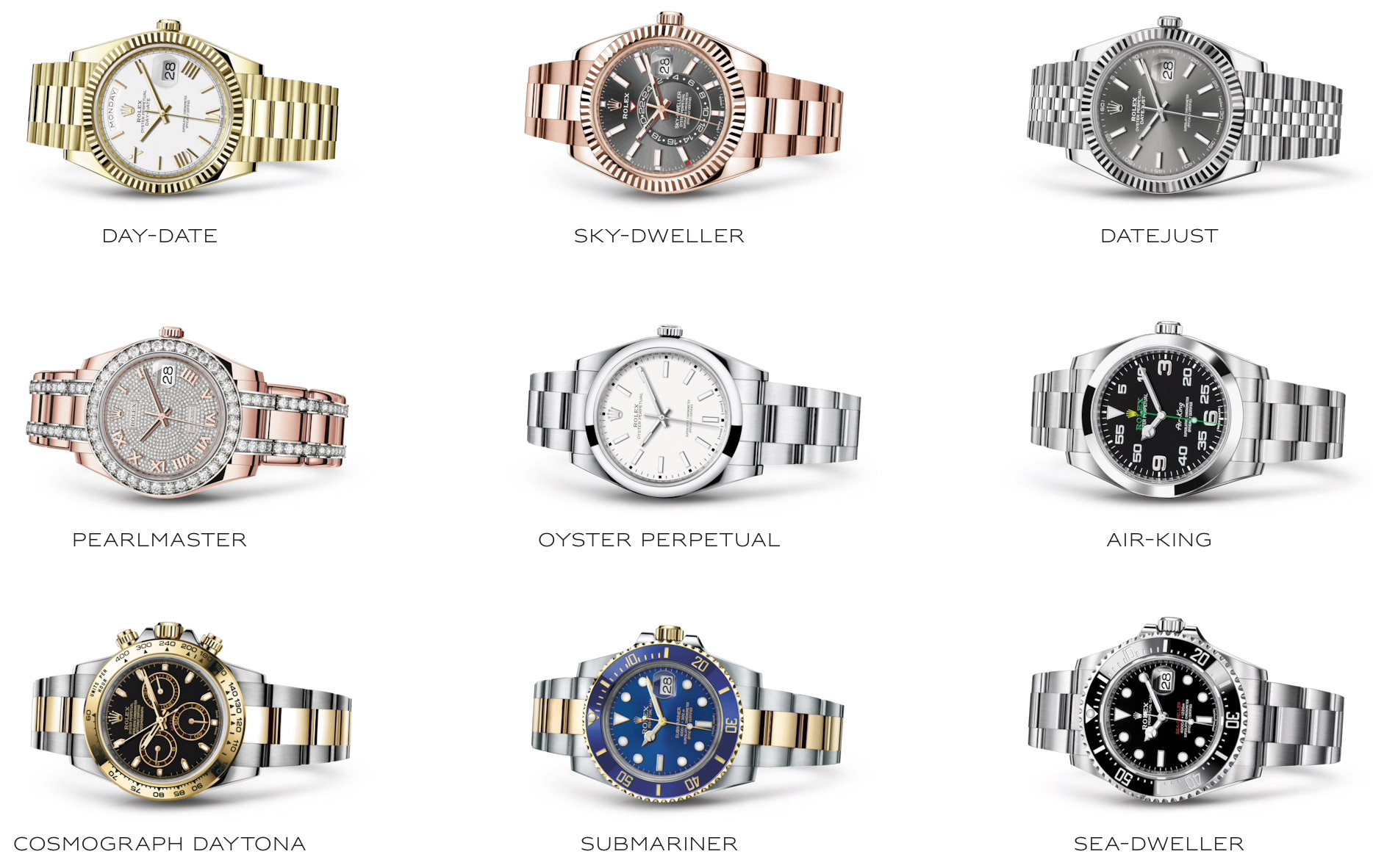 The Rolex Watches Collection